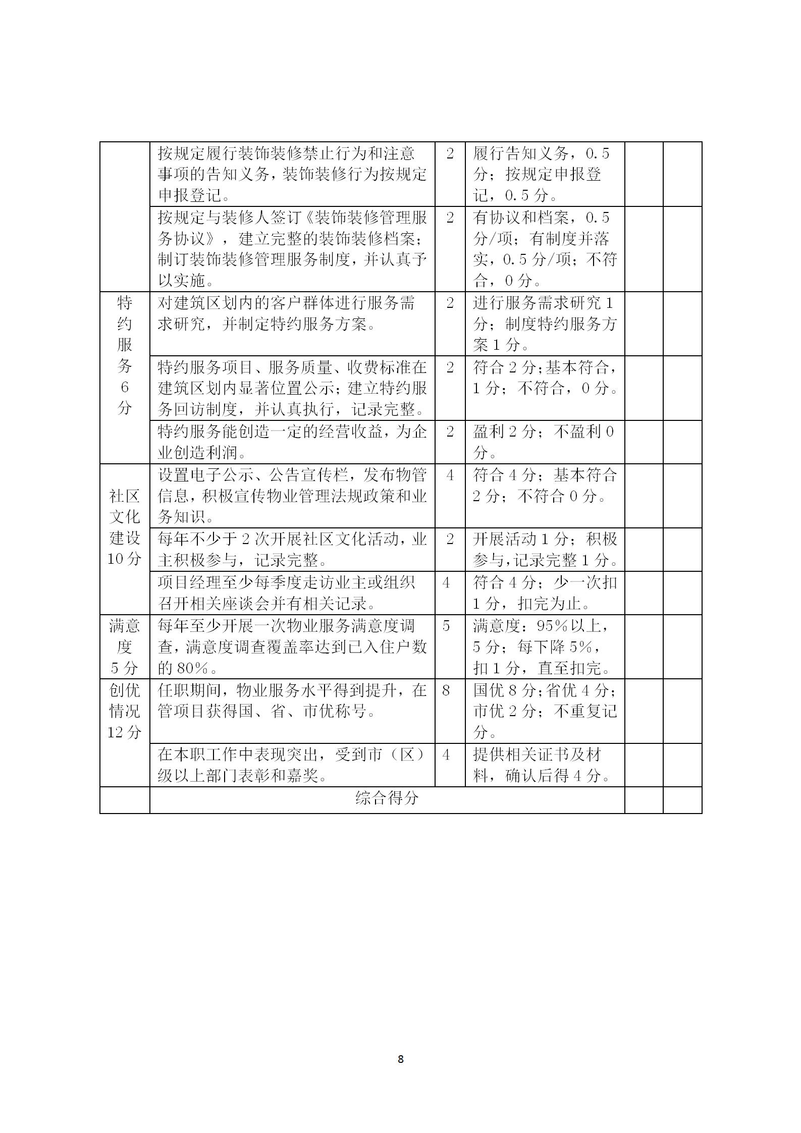 洪物协字[2020]17号关于开展2020年度南昌市物业管理行业优秀项目经理评选活动的通知_08.png