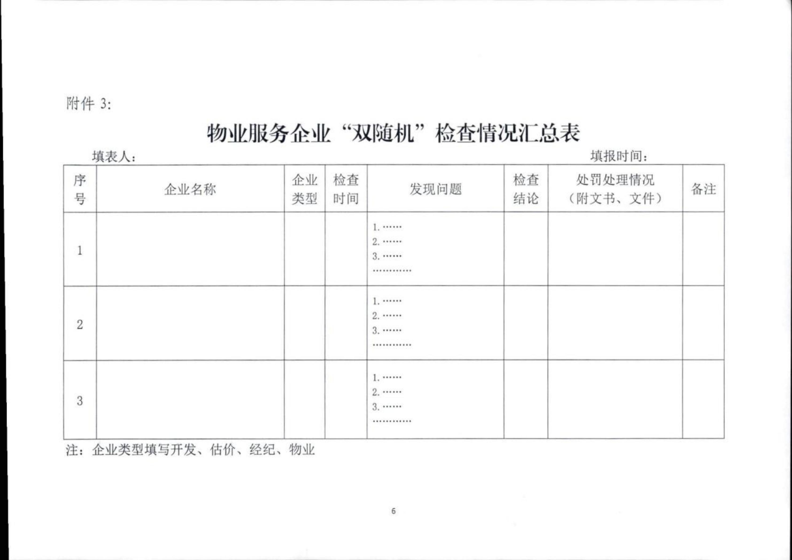 """(已压缩)关于全市开展2020年物业服务企业""""双随机""""检查的通知_05.png"""