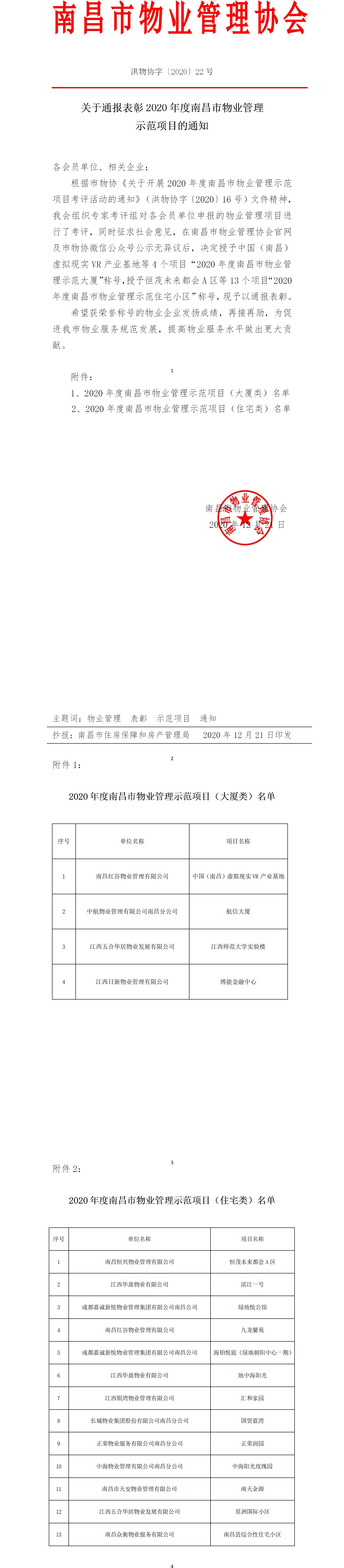 洪物协字[2020]22号关于通报表彰2020年度南昌市物业管理示范项目的通知.png